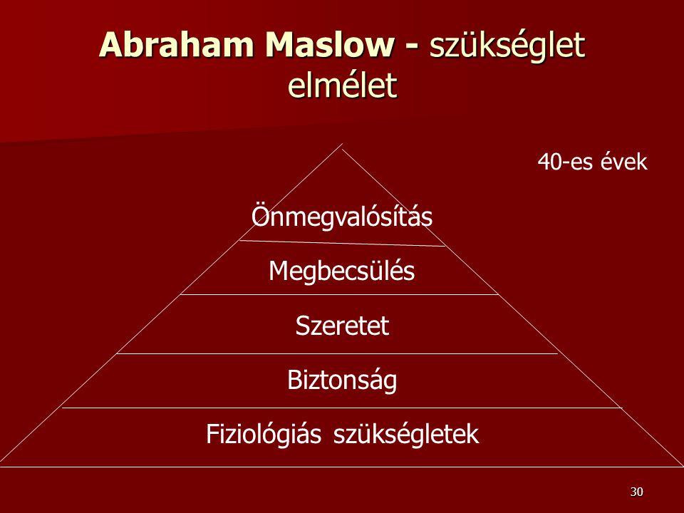 30 Abraham Maslow - szükséglet elmélet Önmegvalósítás Megbecsülés Szeretet Biztonság Fiziológiás szükségletek 40-es évek