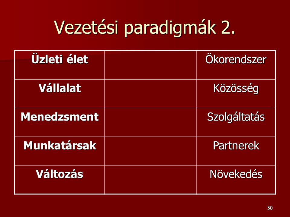 50 Vezetési paradigmák 2.