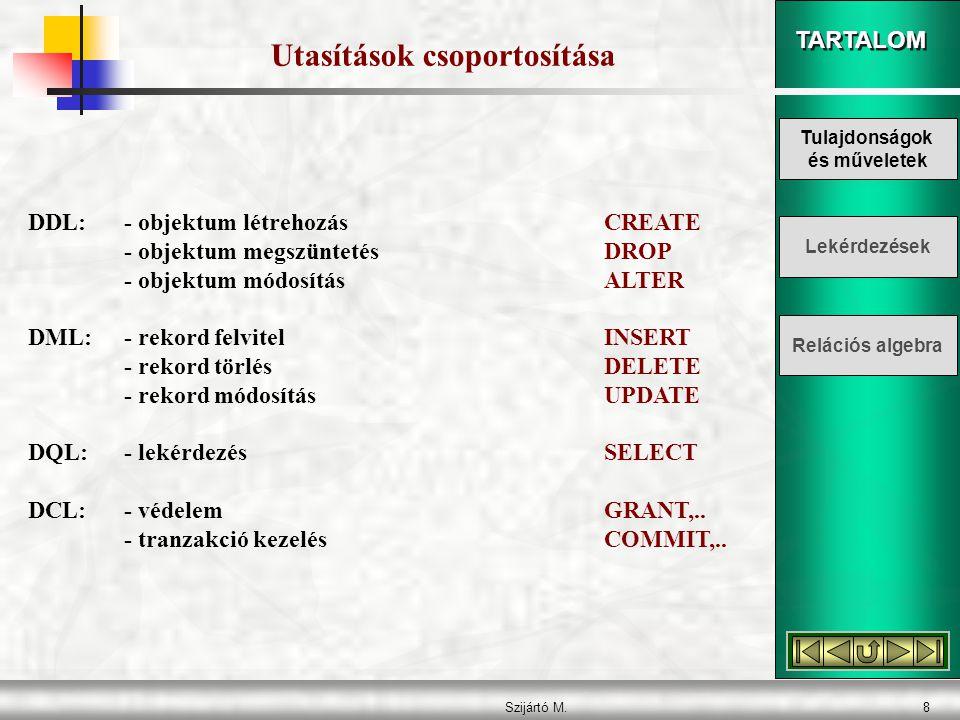 TARTALOM Szijártó M.9 Objektum megszüntetése: DROP objektumtípus azonosító paraméterek; DROP TABLE tnév ; Objektum séma módosítás: ALTER objektumtípus azonosító paraméterek; ALTER TABLE tnév ADD | MODIFY (mnev tip intfelt | intfelt); Objektum létrehozása: CREATE objektumtípus azonosító paraméterek; CREATE TABLE tnév (mnev1 tipus1 intfelt1, …,intfelt)...