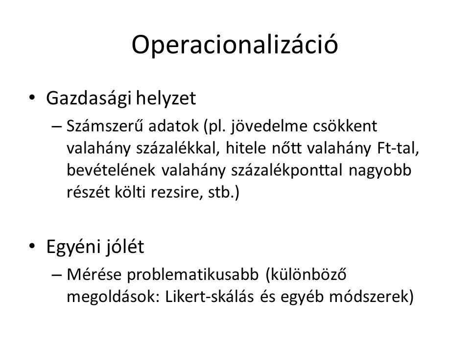 Operacionalizáció • Gazdasági helyzet – Számszerű adatok (pl.