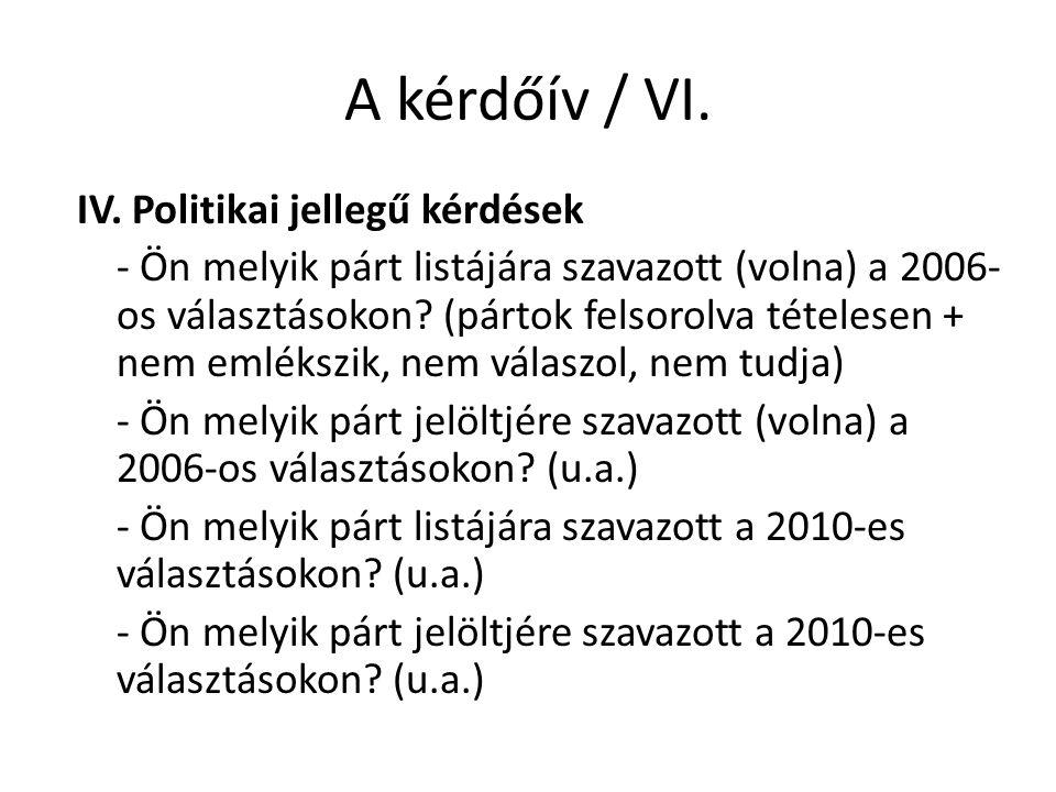 A kérdőív / VI.IV.