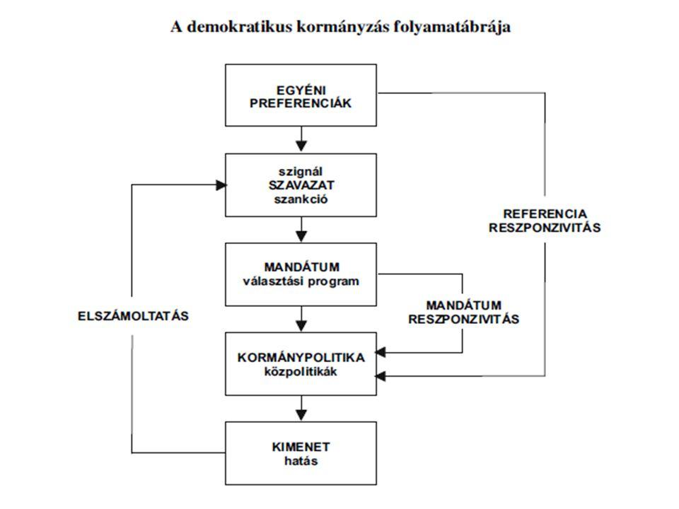 A módszer/II.