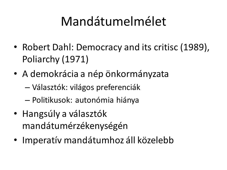 Mandátumelmélet • Robert Dahl: Democracy and its critisc (1989), Poliarchy (1971) • A demokrácia a nép önkormányzata – Választók: világos preferenciák – Politikusok: autonómia hiánya • Hangsúly a választók mandátumérzékenységén • Imperatív mandátumhoz áll közelebb