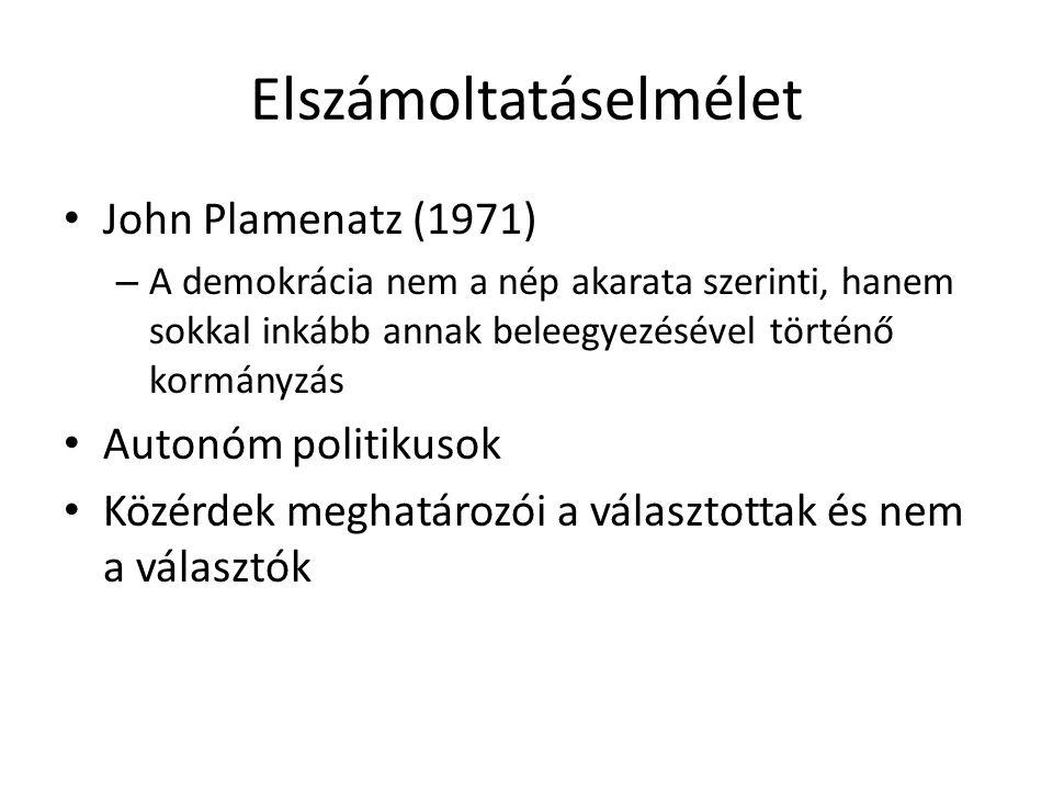 Elszámoltatáselmélet • John Plamenatz (1971) – A demokrácia nem a nép akarata szerinti, hanem sokkal inkább annak beleegyezésével történő kormányzás • Autonóm politikusok • Közérdek meghatározói a választottak és nem a választók