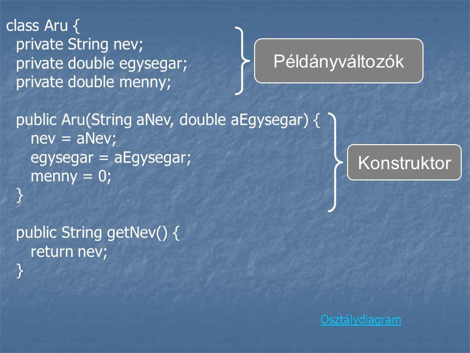 class Aru { private String nev; private double egysegar; private double menny; public Aru(String aNev, double aEgysegar) { nev = aNev; egysegar = aEgysegar; menny = 0; } public String getNev() { return nev; } Példányváltozók Konstruktor Osztálydiagram