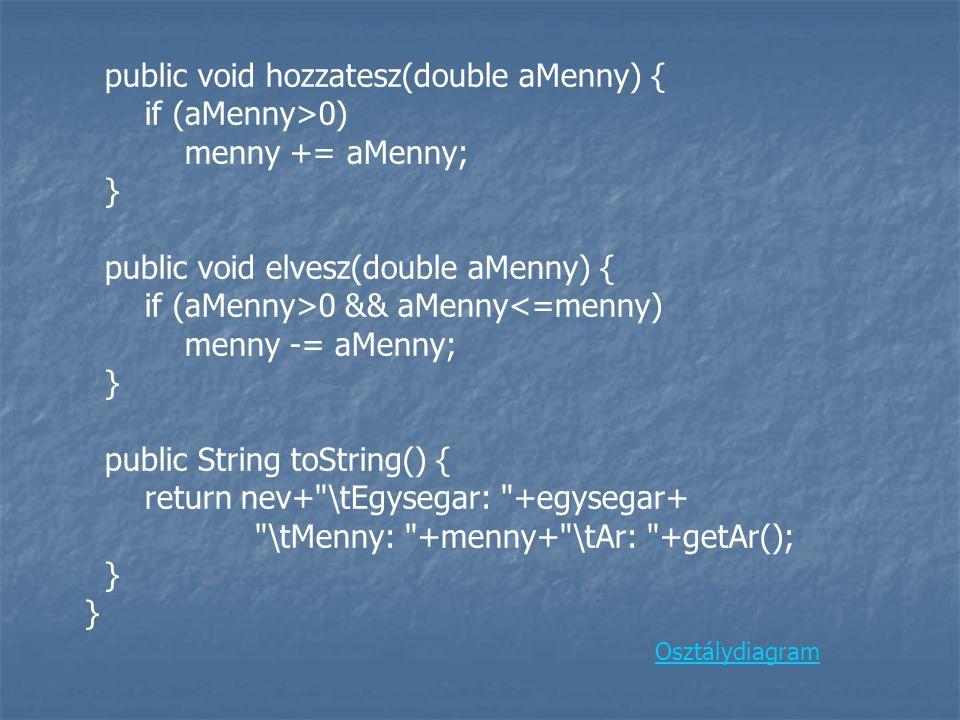 public void hozzatesz(double aMenny) { if (aMenny>0) menny += aMenny; } public void elvesz(double aMenny) { if (aMenny>0 && aMenny<=menny) menny -= aMenny; } public String toString() { return nev+ \tEgysegar: +egysegar+ \tMenny: +menny+ \tAr: +getAr(); } } Osztálydiagram