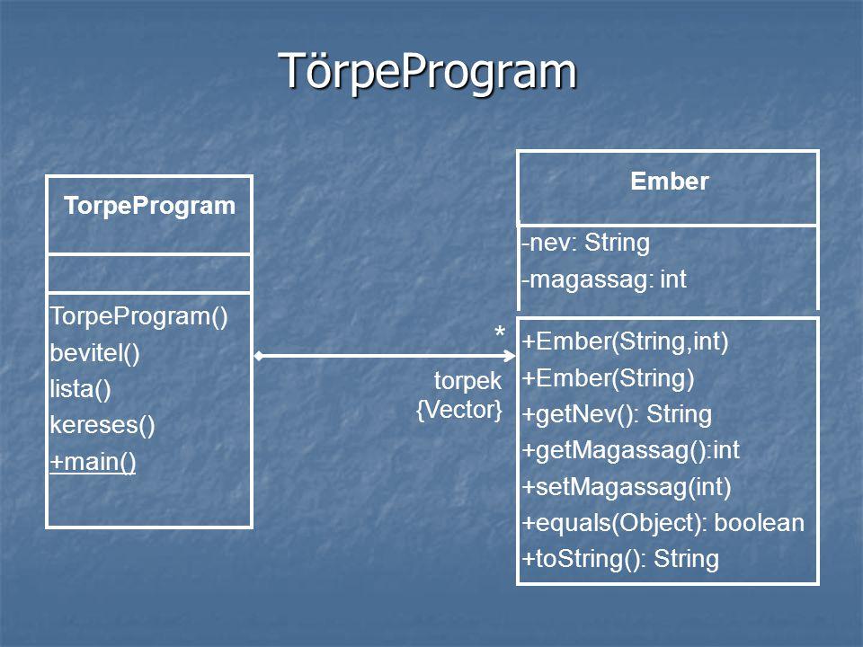 TörpeProgram -nev: String -magassag: int Ember +Ember(String,int) +Ember(String) +getNev(): String +getMagassag():int +setMagassag(int) +equals(Object): boolean +toString(): String TorpeProgram TorpeProgram() bevitel() lista() kereses() +main() * torpek {Vector}