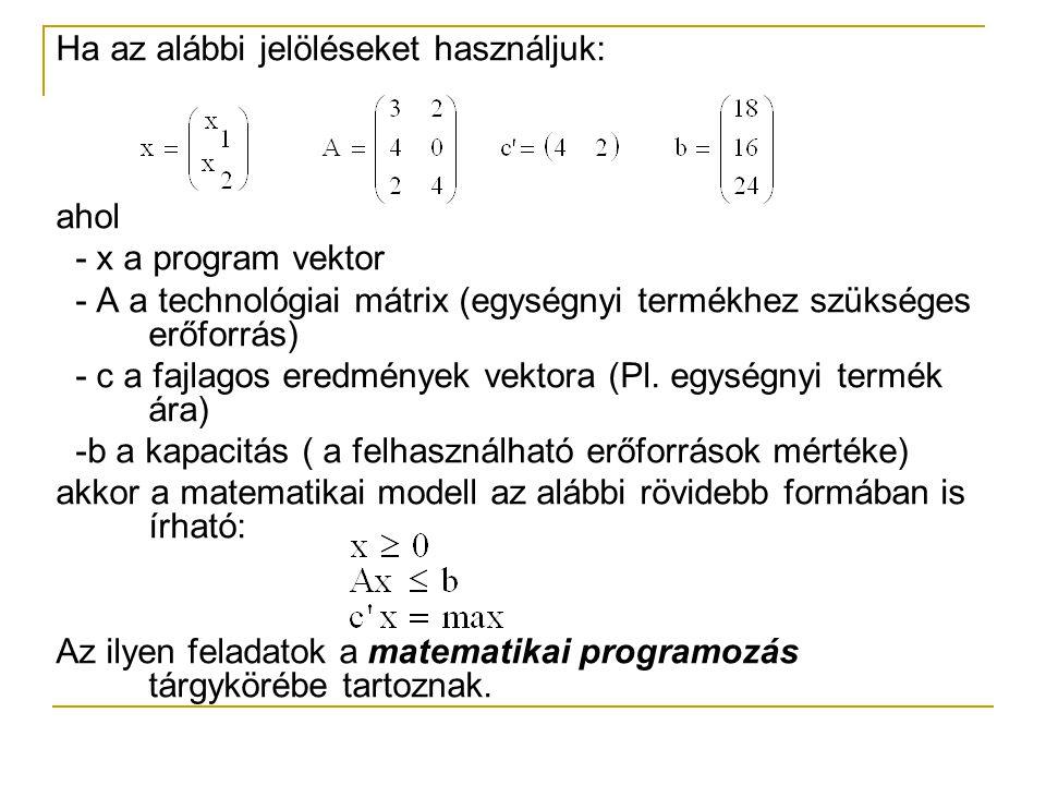 Ha a változók mindenütt első fokon szerepelnek, akkor lineáris programozásról vagy LP feladatról beszélünk.