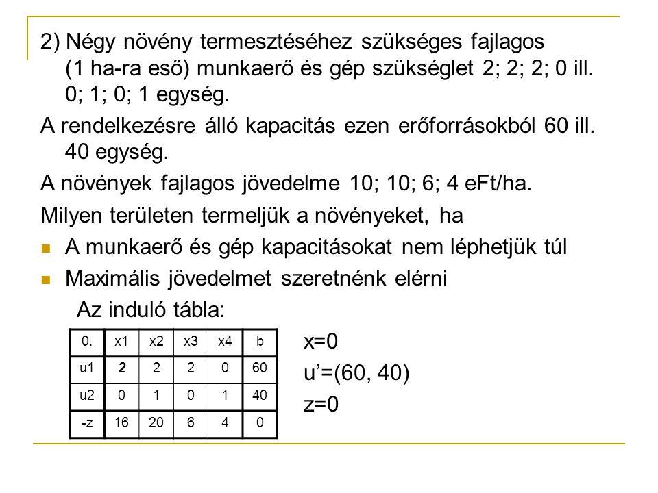 Az első transzformáció után: x'=(30; 0; 0; 0) u'=(0; 40) z= 480 A második transzformáció után: x'=(30; 0; 0; 40) u'=(0; 0) z= 640 maximum A célfüggvény sorában nincs pozitív szám, a tábla optimális, a feltételek teljesülnek (100%-os erőforrás kihasználtság) a tábla belsejében a felesleges értékeket már nem számoltuk ki) 1.u1x2x3x4b x11/211030 u2010140 -z-8-6-104-480 0.u1x2x3u2b x1030 x4010140 -z-8-10 -4-640