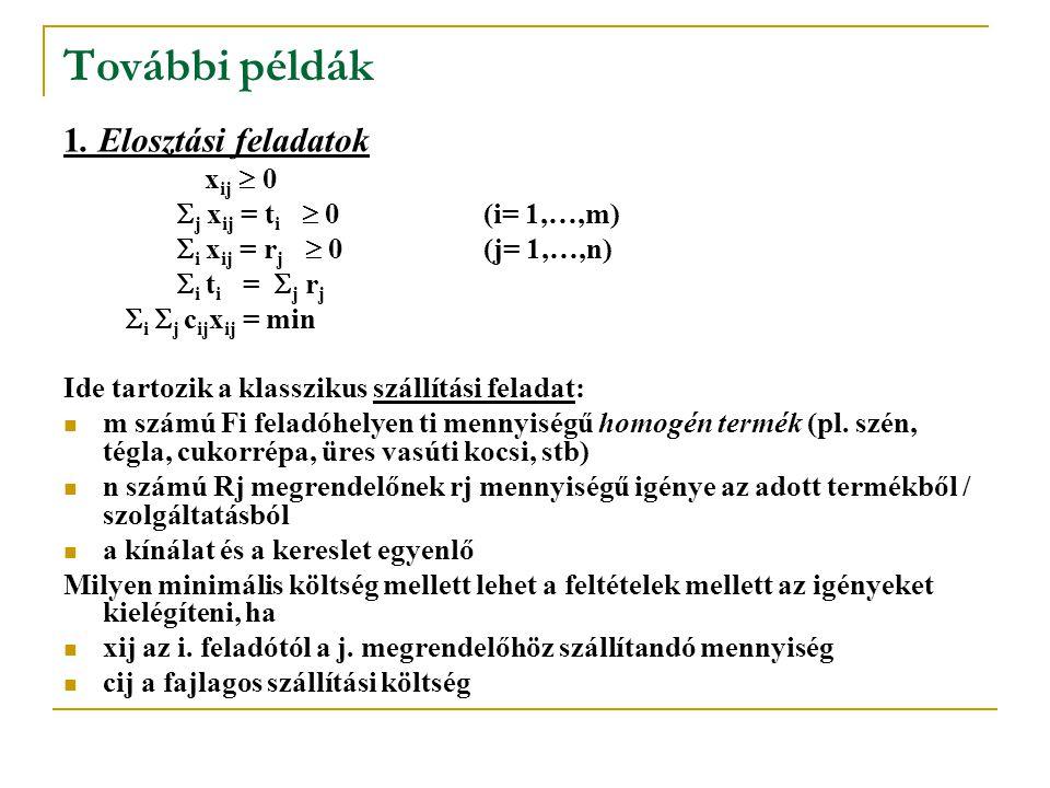 A matematikai modell: x11+x12+x13+x14=50 x21+x22+x23+x24=40 x31+x32+x33+x34=30 x11 +x21+x31=40 x12 +x22 +x32=10 x13 +x23+x33=60 x14 +x24 +x34=10 600x11+400x12++100x34=min