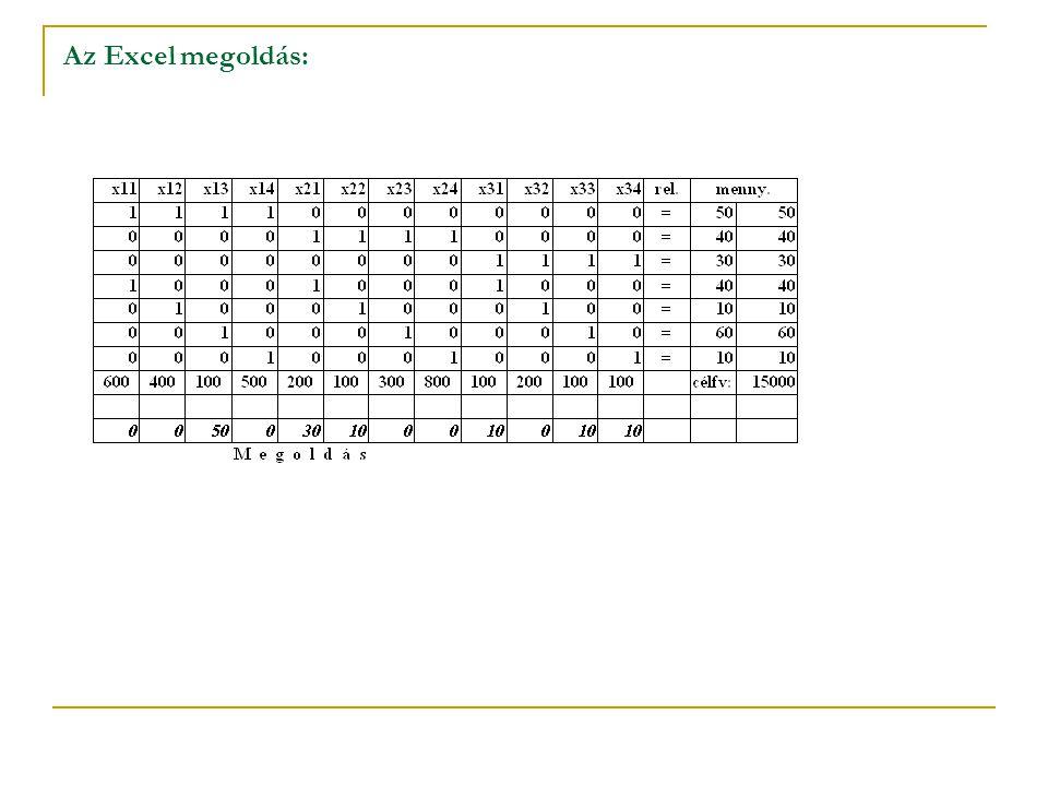 Az Excel megoldás: