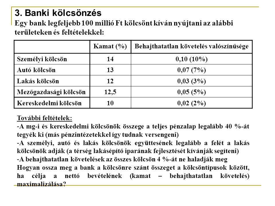 3. Banki kölcsönzés Egy bank legfeljebb 100 millió Ft kölcsönt kíván nyújtani az alábbi területeken és feltételekkel: Kamat (%)Behajthatatlan követelé