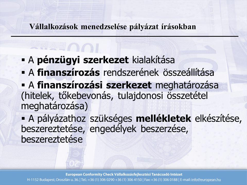  A pénzügyi szerkezet kialakítása  A finanszírozás rendszerének összeállítása  A finanszírozási szerkezet meghatározása (hitelek, tőkebevonás, tulajdonosi összetétel meghatározása)  A pályázathoz szükséges mellékletek elkészítése, beszereztetése, engedélyek beszerzése, beszereztetése Vállalkozások menedzselése pályázat írásokban