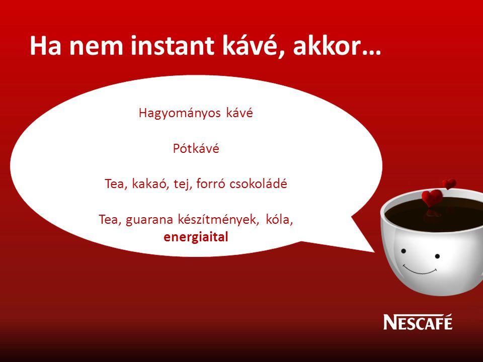 Ha nem instant kávé, akkor… Hagyományos kávé Pótkávé Tea, kakaó, tej, forró csokoládé Tea, guarana készítmények, kóla, energiaital