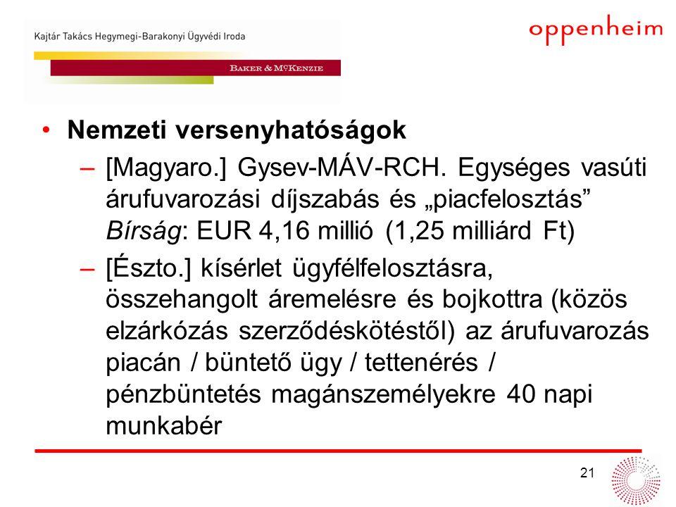 """21 •Nemzeti versenyhatóságok –[Magyaro.] Gysev-MÁV-RCH. Egységes vasúti árufuvarozási díjszabás és """"piacfelosztás"""" Bírság: EUR 4,16 millió (1,25 milli"""