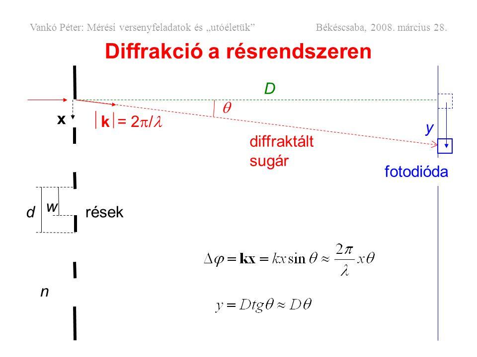 """Diffrakció a résrendszeren rések diffraktált sugár x  k  = 2  /  y  d w D n fotodióda Vankó Péter: Mérési versenyfeladatok és """"utóéletük"""" Békéscs"""