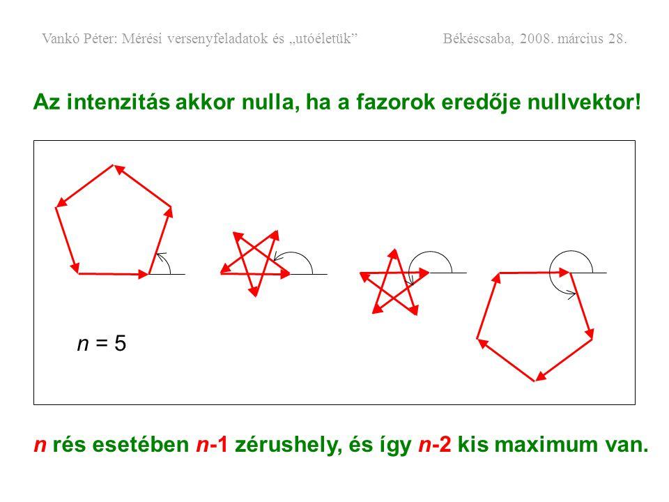 Az intenzitás akkor nulla, ha a fazorok eredője nullvektor! n = 5 n rés esetében n-1 zérushely, és így n-2 kis maximum van. Vankó Péter: Mérési versen