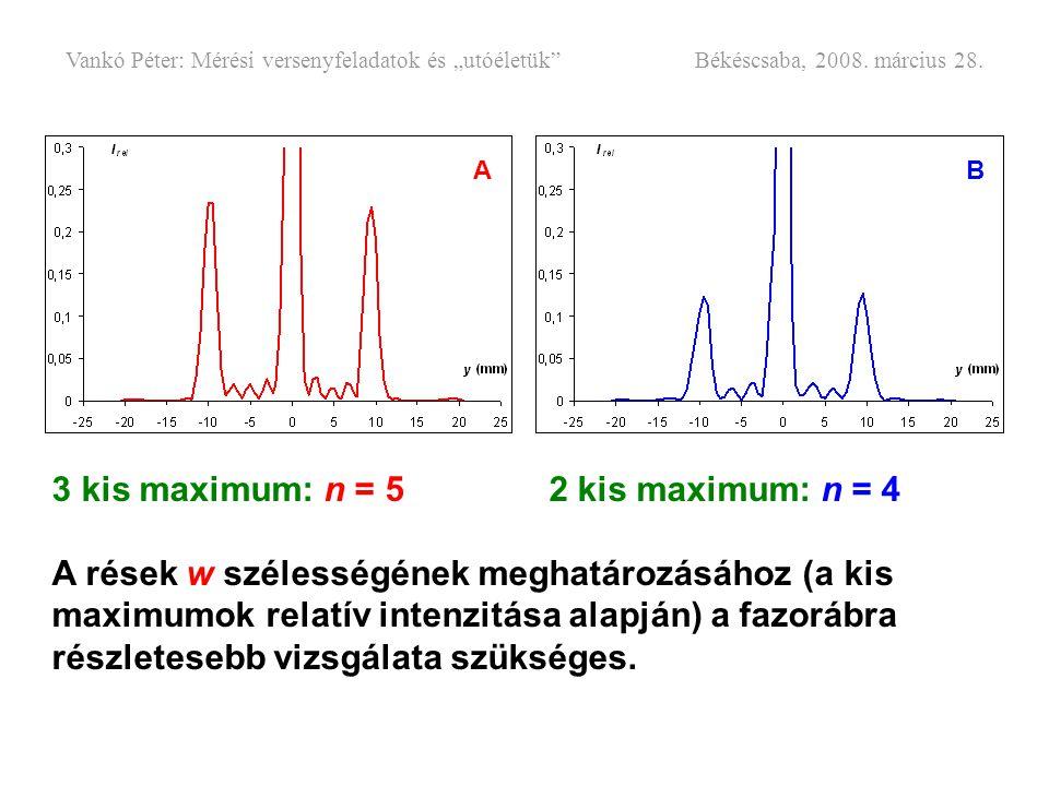 A B 3 kis maximum: n = 5 2 kis maximum: n = 4 A rések w szélességének meghatározásához (a kis maximumok relatív intenzitása alapján) a fazorábra részl