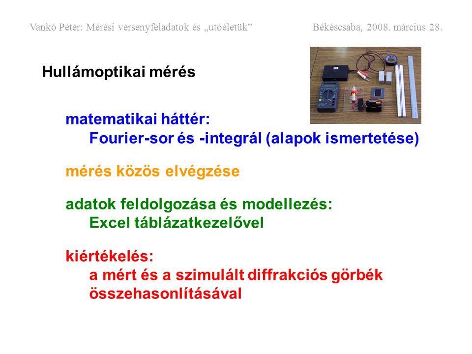 Hullámoptikai mérés matematikai háttér: Fourier-sor és -integrál (alapok ismertetése) mérés közös elvégzése adatok feldolgozása és modellezés: Excel t