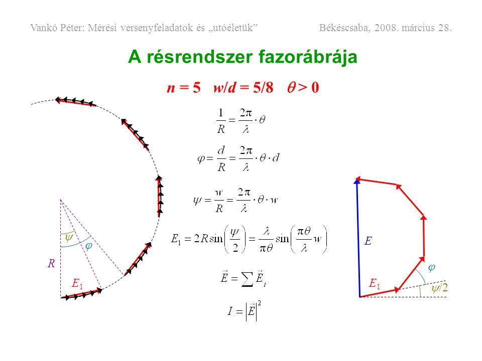 """E1E1 R    /2 E1E1 E  A résrendszer fazorábrája n = 5 w/d = 5/8  > 0 Vankó Péter: Mérési versenyfeladatok és """"utóéletük"""" Békéscsaba, 2008. március"""