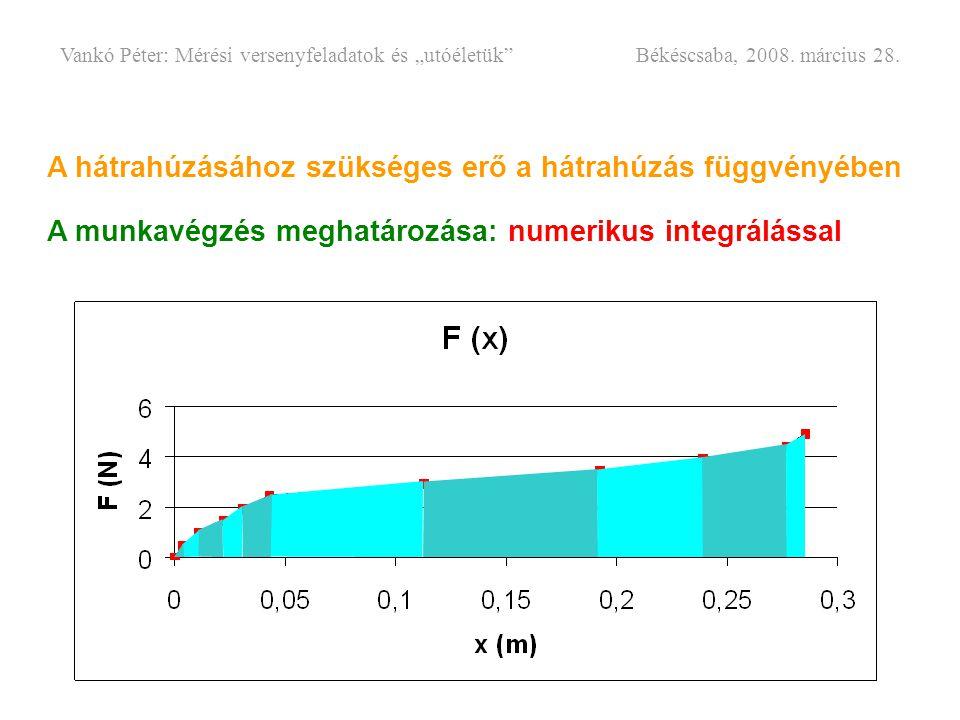 A hátrahúzásához szükséges erő a hátrahúzás függvényében A munkavégzés meghatározása: numerikus integrálással Vankó Péter: Mérési versenyfeladatok és
