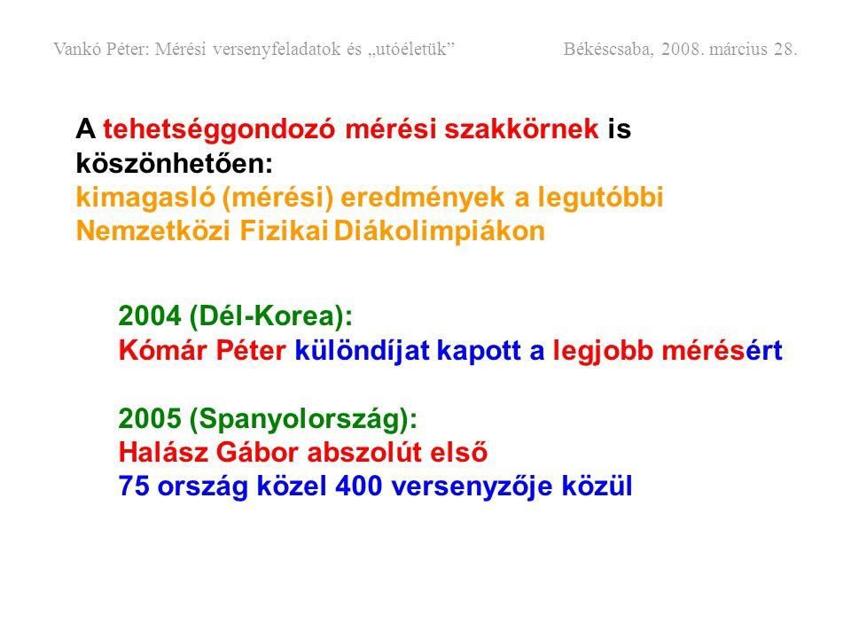 A tehetséggondozó mérési szakkörnek is köszönhetően: kimagasló (mérési) eredmények a legutóbbi Nemzetközi Fizikai Diákolimpiákon 2004 (Dél-Korea): Kóm