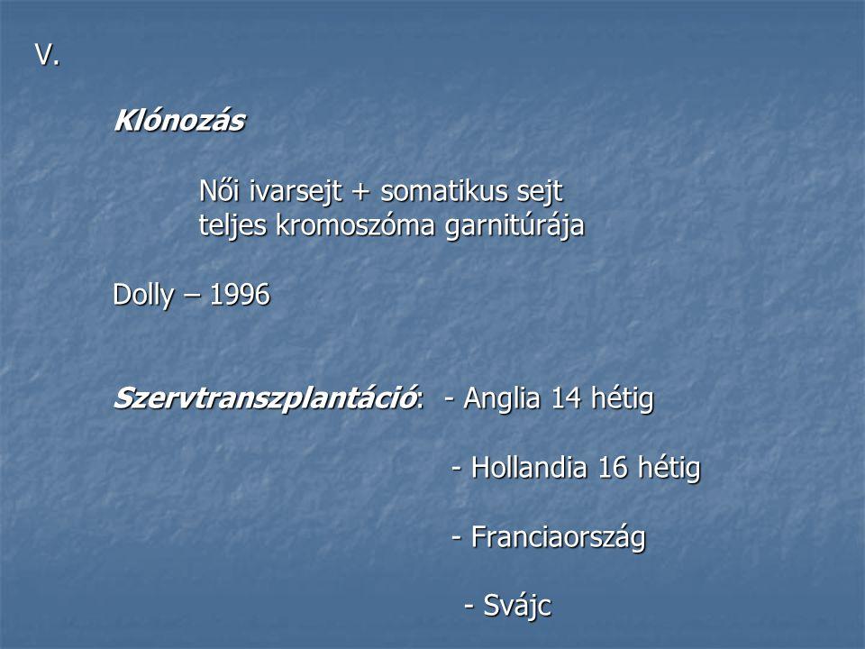 V. V.Klónozás Női ivarsejt + somatikus sejt teljes kromoszóma garnitúrája Dolly – 1996 Szervtranszplantáció: - Anglia 14 hétig - Hollandia 16 hétig -