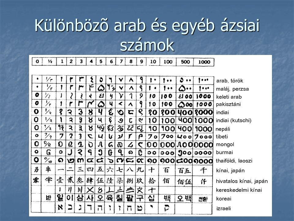 Különbözõ arab és egyéb ázsiai számok