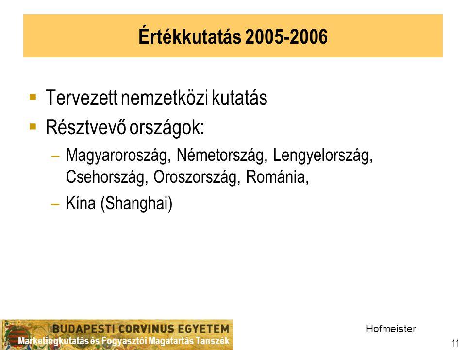 Marketingkutatás és Fogyasztói Magatartás Tanszék 11 Értékkutatás 2005-2006  Tervezett nemzetközi kutatás  Résztvevő országok: –Magyaroroszág, Németország, Lengyelország, Csehország, Oroszország, Románia, –Kína (Shanghai) Hofmeister