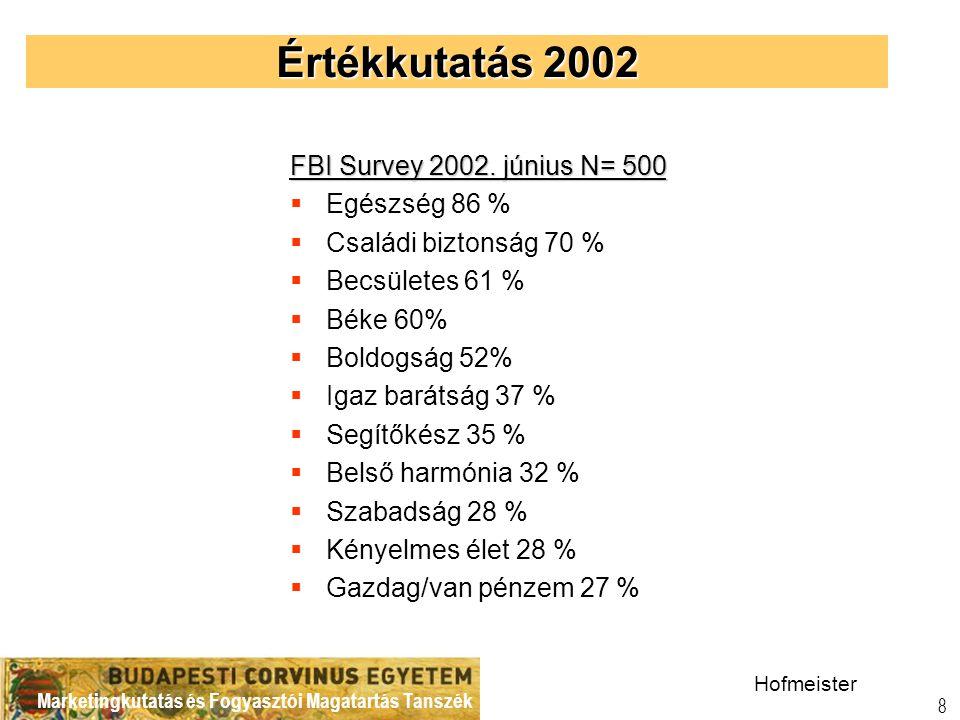 Marketingkutatás és Fogyasztói Magatartás Tanszék 8 Értékkutatás 2002 FBI Survey 2002.