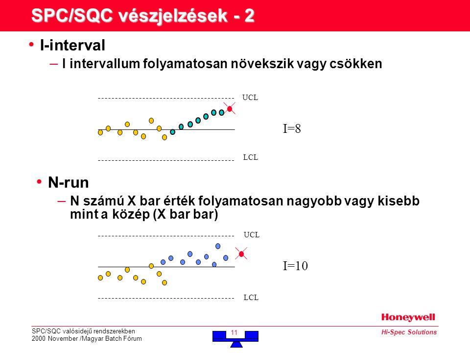SPC/SQC valósidejű rendszerekben 2000 November /Magyar Batch Fórum 11 Hi-Spec Solutions SPC/SQC vészjelzések - 2 • I-interval – I intervallum folyamatosan növekszik vagy csökken I=10 UCL LCL • N-run – N számú X bar érték folyamatosan nagyobb vagy kisebb mint a közép (X bar bar) I=8 UCL LCL