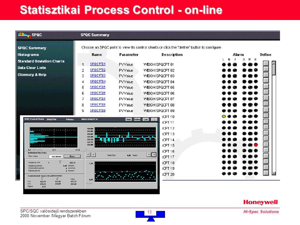 SPC/SQC valósidejű rendszerekben 2000 November /Magyar Batch Fórum 13 Hi-Spec Solutions Statisztikai Process Control - on-line