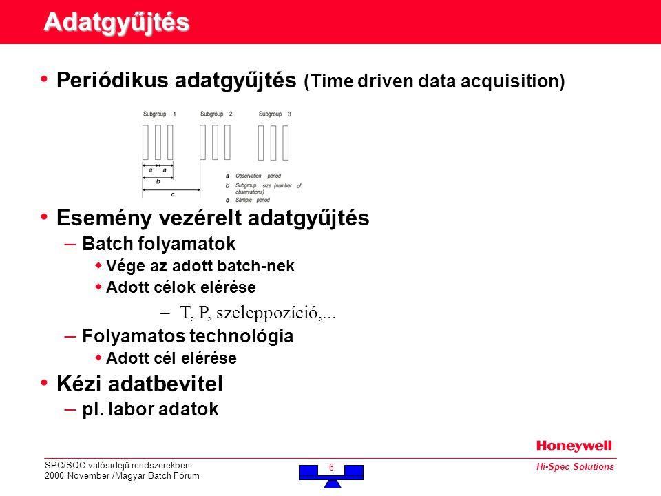 SPC/SQC valósidejű rendszerekben 2000 November /Magyar Batch Fórum 6 Hi-Spec Solutions Adatgyűjtés • Periódikus adatgyűjtés (Time driven data acquisit