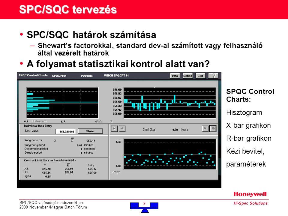 SPC/SQC valósidejű rendszerekben 2000 November /Magyar Batch Fórum 9 Hi-Spec Solutions SPC/SQC tervezés • SPC/SQC határok számítása – Shewart's factorokkal, standard dev-al számított vagy felhasználó által vezérelt határok • A folyamat statisztikai kontrol alatt van.