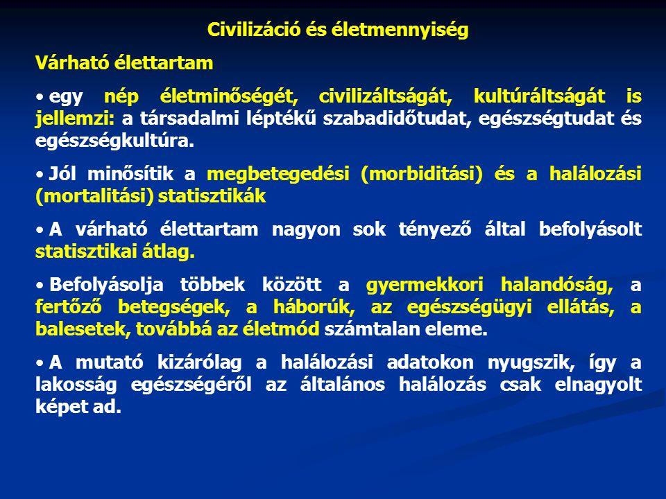 Civilizáció és életmennyiség Várható élettartam • egy nép életminőségét, civilizáltságát, kultúráltságát is jellemzi: a társadalmi léptékű szabadidőtu