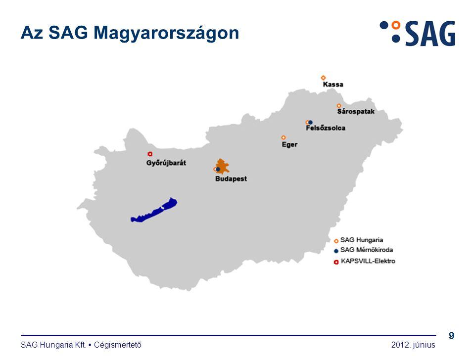2012. június SAG Hungaria Kft.  Cégismertető 9 Az SAG Magyarországon