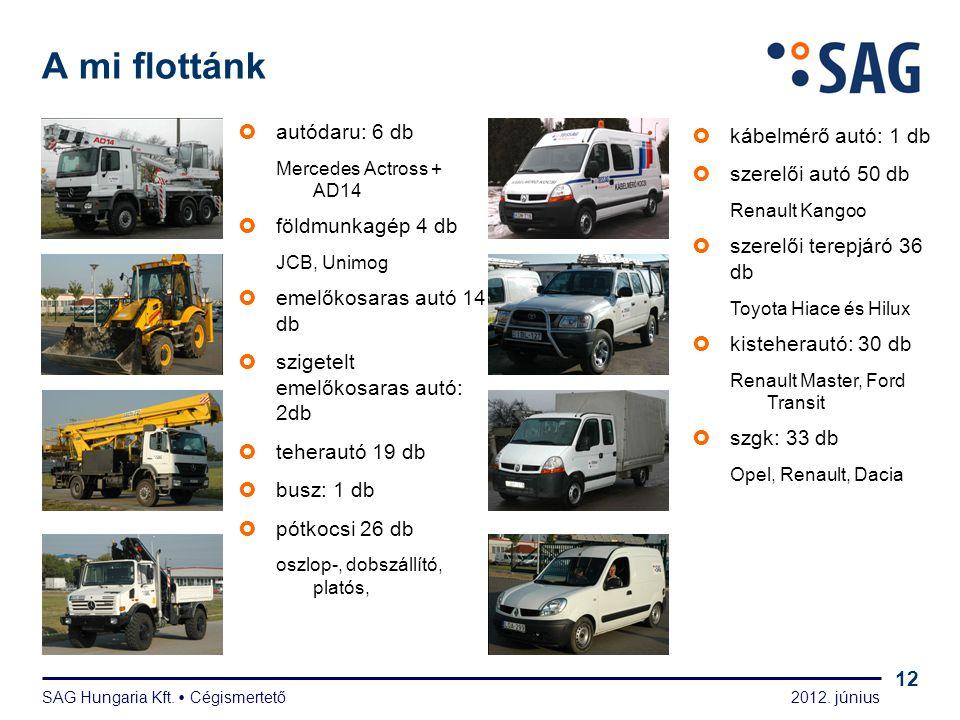 2012. június SAG Hungaria Kft.  Cégismertető 12 A mi flottánk  autódaru: 6 db Mercedes Actross + AD14  földmunkagép 4 db JCB, Unimog  emelőkosaras