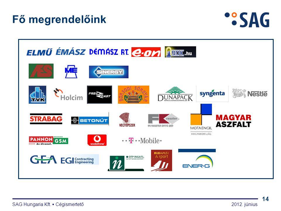2012. június SAG Hungaria Kft.  Cégismertető 14 Fő megrendelőink