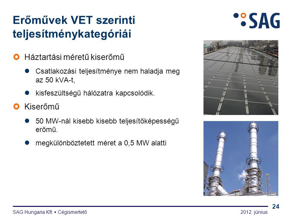 2012. június SAG Hungaria Kft.  Cégismertető 24 Erőművek VET szerinti teljesítménykategóriái  Háztartási méretű kiserőmű  Csatlakozási teljesítmény