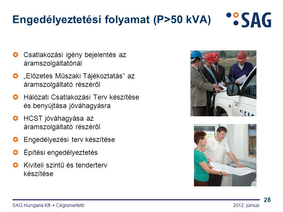 """2012. június SAG Hungaria Kft.  Cégismertető 28 Engedélyeztetési folyamat (P>50 kVA)  Csatlakozási igény bejelentés az áramszolgáltatónál  """"Előzete"""