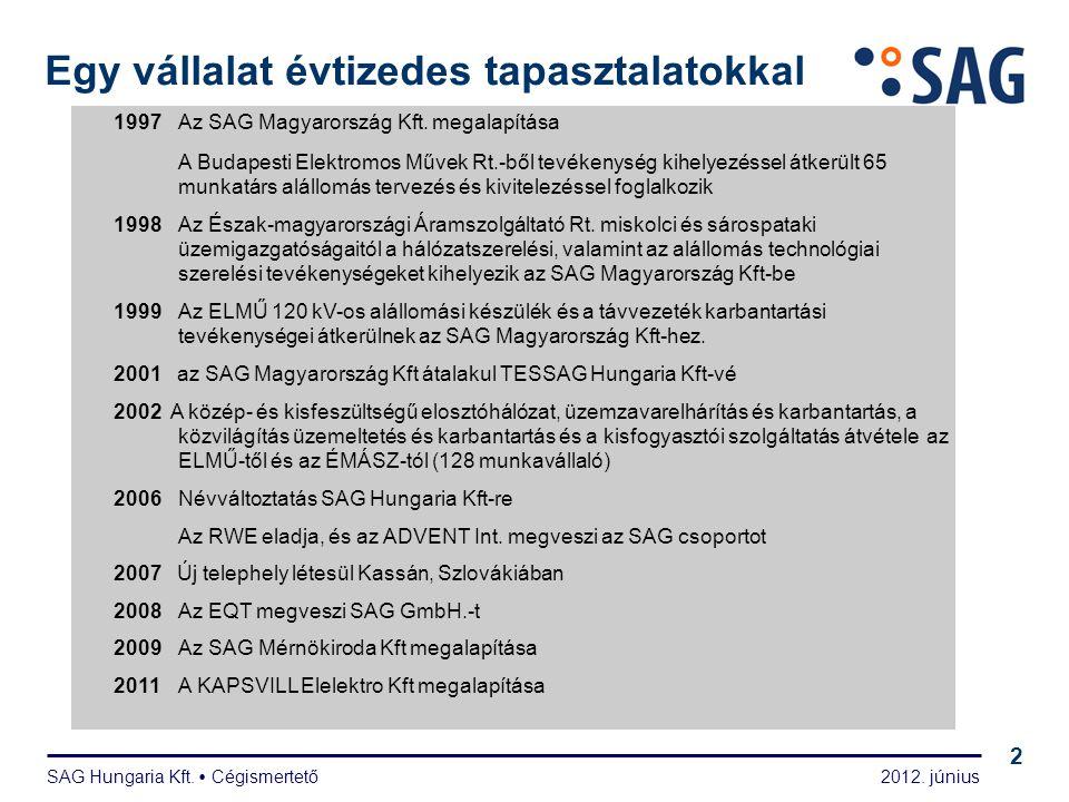 2012.június SAG Hungaria Kft.  Cégismertető 23 Jogszabályi háttér  Törvények  2007.