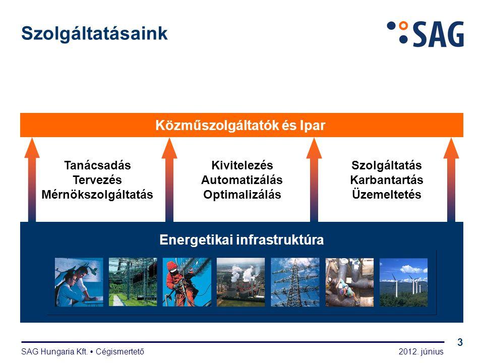 2012. június SAG Hungaria Kft.  Cégismertető 3 Energetikai infrastruktúra Szolgáltatásaink Tanácsadás Tervezés Mérnökszolgáltatás Kivitelezés Automat
