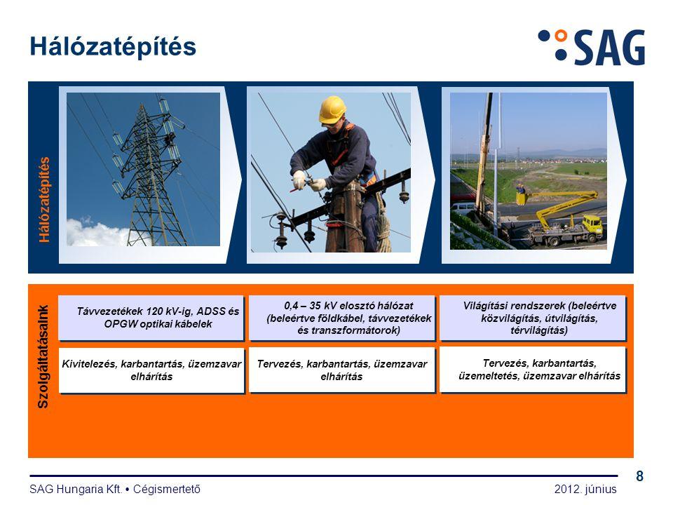 2012. június SAG Hungaria Kft.  Cégismertető 8 Hálózatépítés Szolgáltatásaink 0,4 – 35 kV elosztó hálózat (beleértve földkábel, távvezetékek és trans