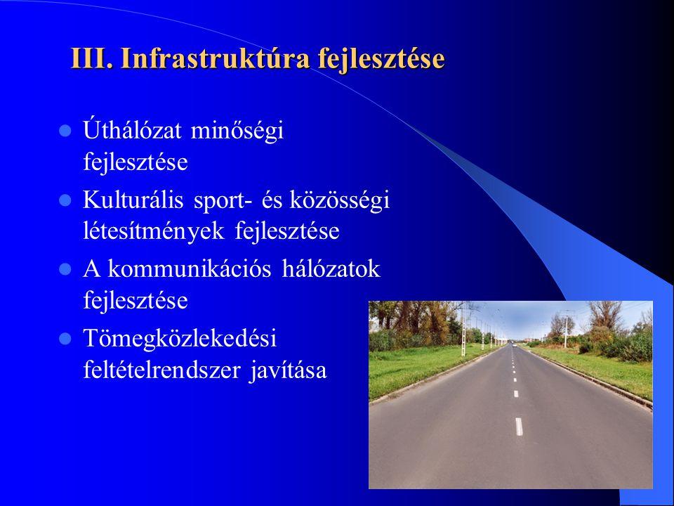 III. Infrastruktúra fejlesztése  Úthálózat minőségi fejlesztése  Kulturális sport- és közösségi létesítmények fejlesztése  A kommunikációs hálózato