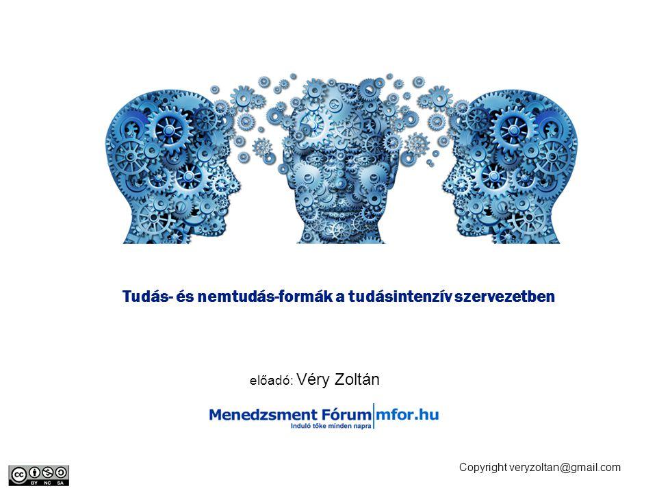Copyright veryzoltan@gmail.com Tudás- és nemtudás-formák a tudásintenzív szervezetben előadó: Véry Zoltán