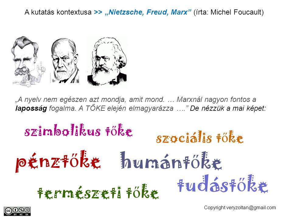 """Copyright veryzoltan@gmail.com A kutatás kontextusa >> """"Nietzsche, Freud, Marx"""" (írta: Michel Foucault) pénzt ő ke szimbolikus t ő ke humánt ő ke tudá"""