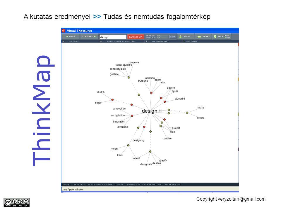 Copyright veryzoltan@gmail.com A kutatás eredményei >> Tudás és nemtudás fogalomtérkép ThinkMap