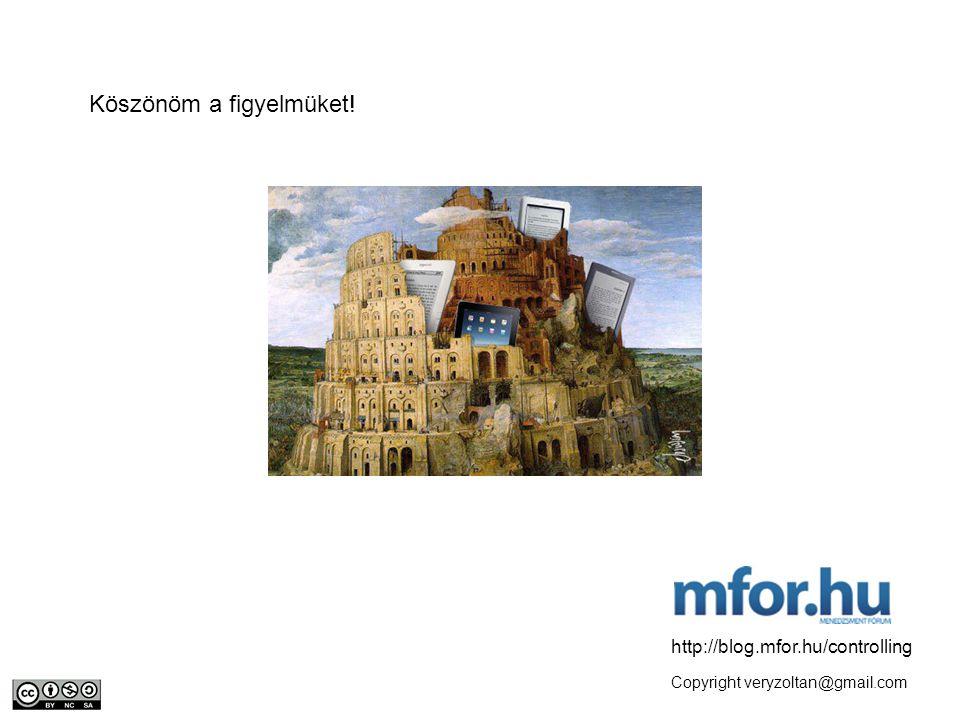 Copyright veryzoltan@gmail.com Köszönöm a figyelmüket! http://blog.mfor.hu/controlling
