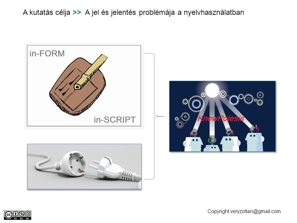 Copyright veryzoltan@gmail.com A kutatás célja >> A jel és jelentés problémája a nyelvhasználatban
