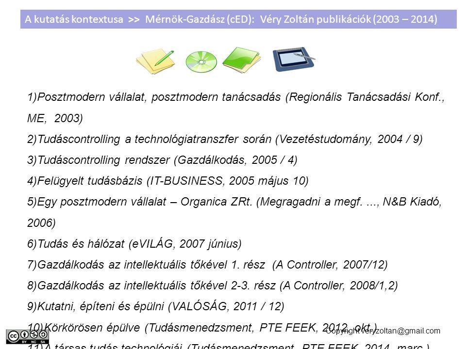 Copyright veryzoltan@gmail.com A kutatás kontextusa >> Mérnök-Gazdász (cED): Véry Zoltán publikációk (2003 – 2014) 1)Posztmodern vállalat, posztmodern